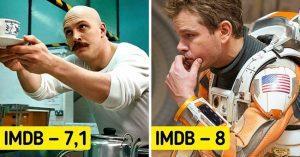 14 film, amelyben egyetlen sztárnak köszönhető a film sikere